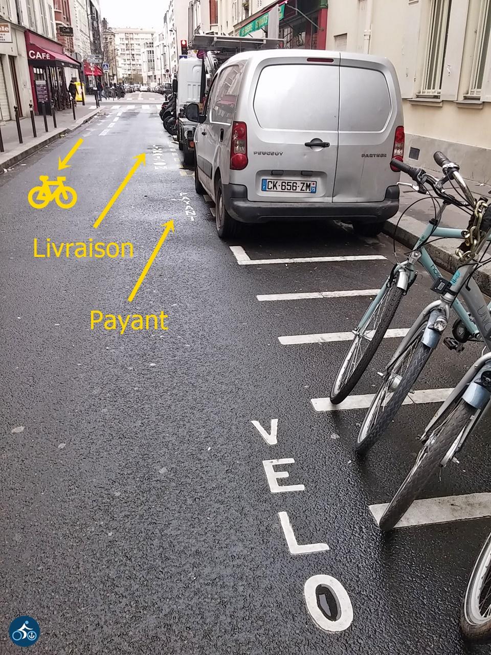 Parkplätze für unterschiedliche Verkehrsmittel
